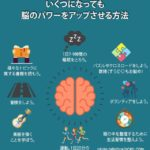 スーパーブレインの科学~天才脳は遺伝、それとも作るもの?